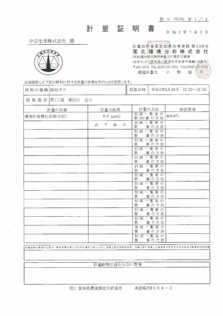 2020年6月 グラビア印刷工場VOC測定値20200708081006-1