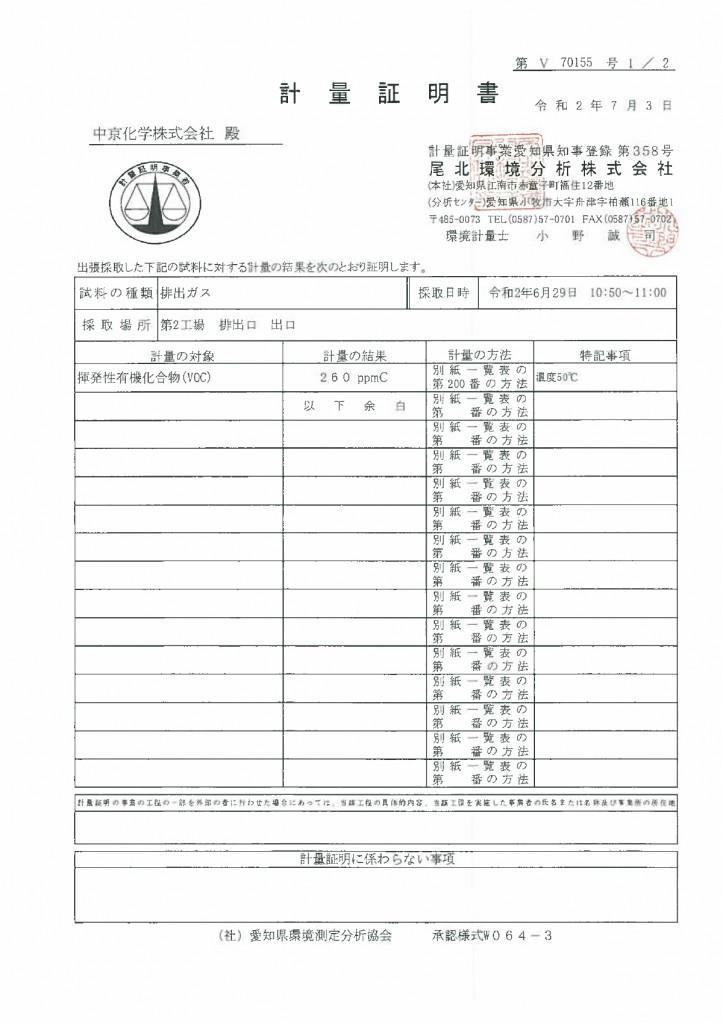 2020年6月 グラビア印刷工場VOC測定値20200708081006-2
